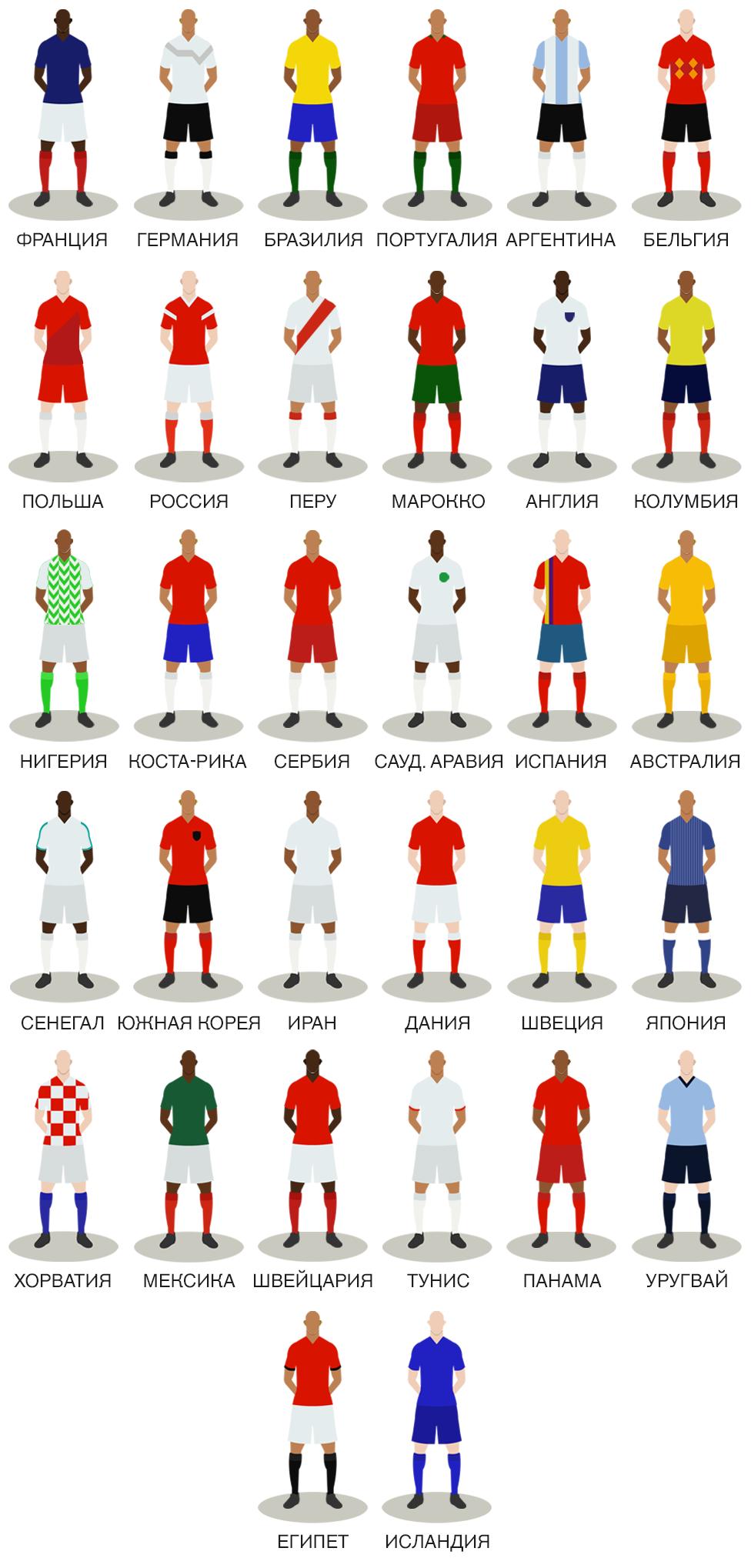 32 участника чемпионата мира: Франция, Германия, Бразилия, Португалия, Аргентина, Бельгия, Польша, Россия, Перу, Марокко, Англия, Колумбия, Нигерия, Коста-Рика, Сербия, Саудовская Аравия, Испания, Австралия, Сенегал, Южная Корея, Иран, Дания, Швеция, Япония, Хорватия, Мексика, Швейцария, Тунис, Панама, Уругвай, Египет, Исландия