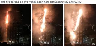 Series of images of the fire at Grenfell Tower between 01:30 and 02:30