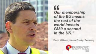 "David Miliband saying: ""Our membership of the EU means the rest of the world invests £880 a second in the UK."""