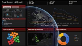 Online hate speech dashboard