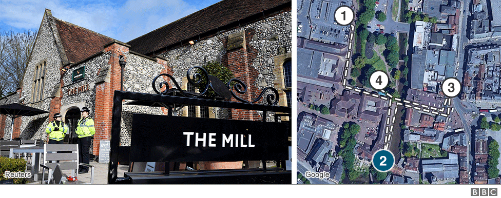 Map showing Bishops Mill Pub