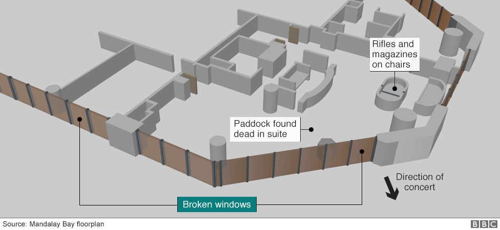 Floorplan of Paddock's flat