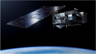 Sentinel 3 imagery