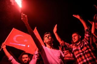 Türkiye'de gösteriler