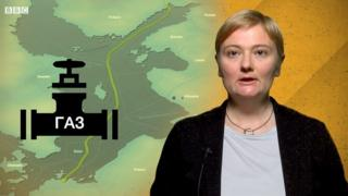 Що буде з транзитом російського газу - пояснюємо