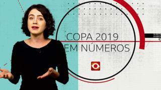Vídeo sobre a Copa Feminina