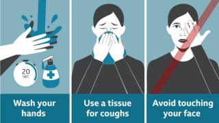 Three images giving government advice: Wash your hands, Use a tissue for coughs, avoid touching your face
