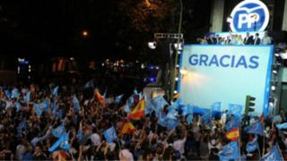 вибори в іспанії
