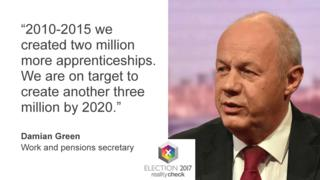 "Damian Green: ""2010-2015 we created two million more apprenticeships. We are on target to create another three million by 2020."""