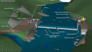 Artist's impression of the planned hydro electric scheme at Fairy Glen