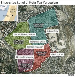 Situs Yerusalem