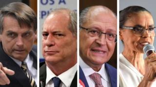 Composição com os rostos de Jair Bolsonaro, Ciro Gomes, Geraldo Alckmin e Marina Silva