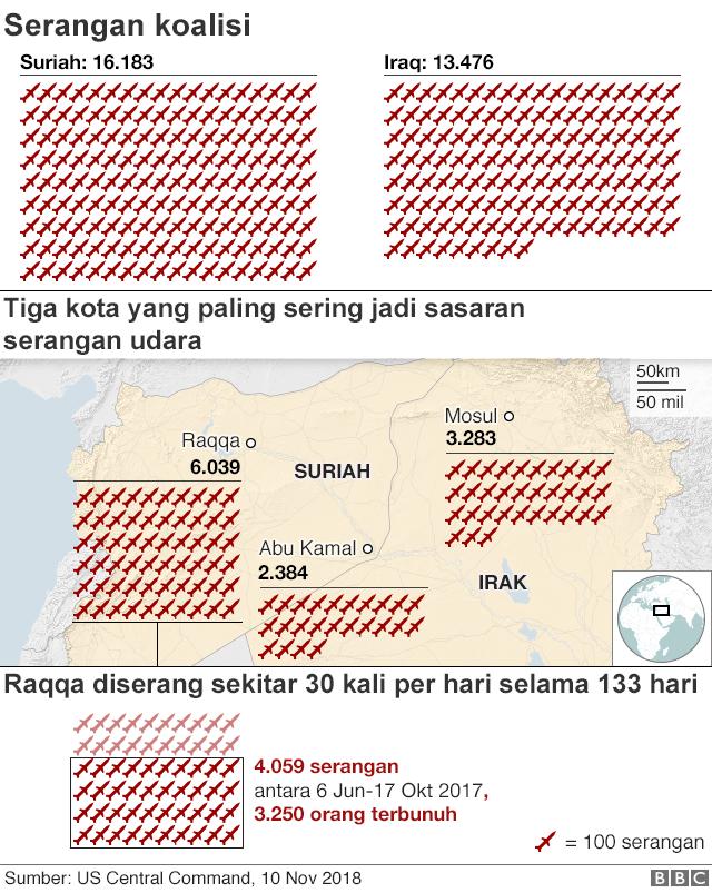 tiga kota kubu ISIS sasaran serangan