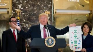Steve Mnuchin, Elaine Chao and Donald Trump