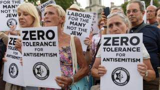 Anti-Semitism activists