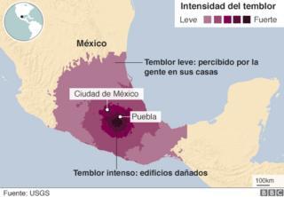 Intensidad de los terremotos en México