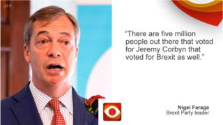 Nigel Farage saying: There are five million people out there that voted for Jeremy Corbyn that voted for Brexit as well.""