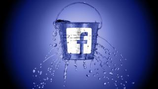 Leaky Facebook