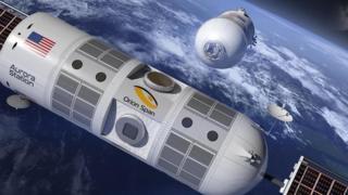 Estação Aurora no espaço