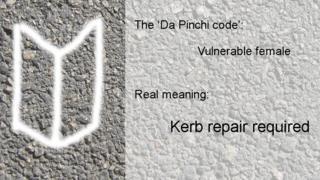 code explained