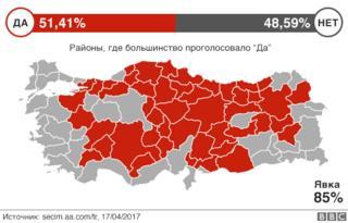Карта итогов референдума в Турции