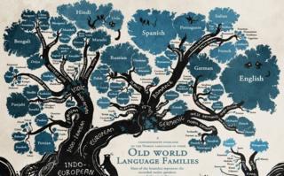 மொழிகள்