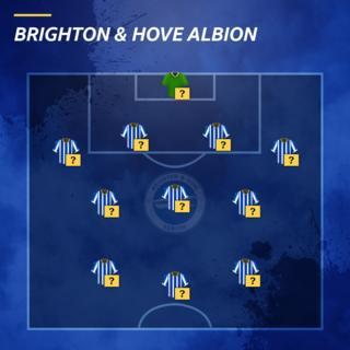 Brighton team selector