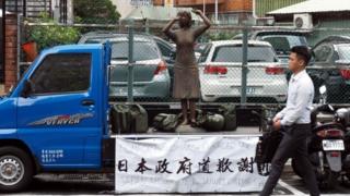 慰安婦銅像