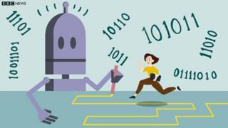 Рисунок робота и цифры алгоритма