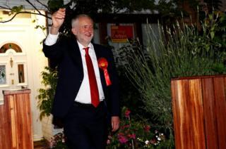 出口調査によると、ジェレミー・コービン党首率いる最大野党・労働党は現在229議席から議席を伸ばす見通し。労働党の予想を上回る躍進は同党へ投票するのをやめていた有権者の支持を再び得たためでもある
