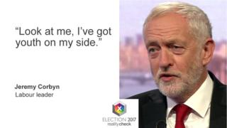 Jeremy Corbyn saying: Look at me I've got youth on my side