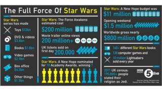 Star Wars figures graphic