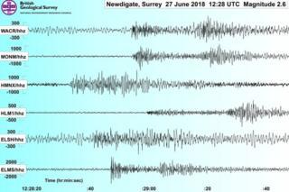 Seismogram of the Surrey earthquake