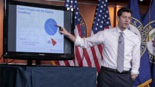 Umu républicain w'umuvugizi w'inama nshingamateka Paul Ryan yavuze ko intego y'iryo tegeko rijanye n'ubuvuzi ari ukugabanya amahera umuntu yatanga