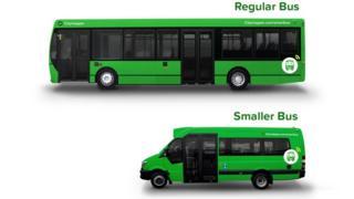 Şirket trafiğin yoğun olduğu şehirlerde daha çok işe yarayacağını düşündüğü küçük bir otobüs modeli de devreye sokuyor.