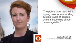 """The police have reached a tipping point where tackling surging levels of serious crime is becoming almost unmanageable"""