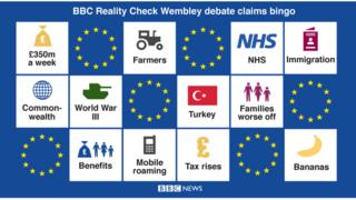 BBC Reality Check referendum claims bingo card