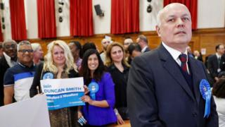 in_pictures Ian Duncan Smith