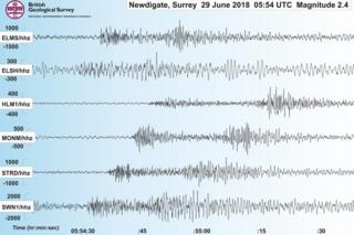 Seismogram of the Surrey earthquake on Friday 29 June