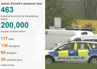 Infographic showing weapons haul information