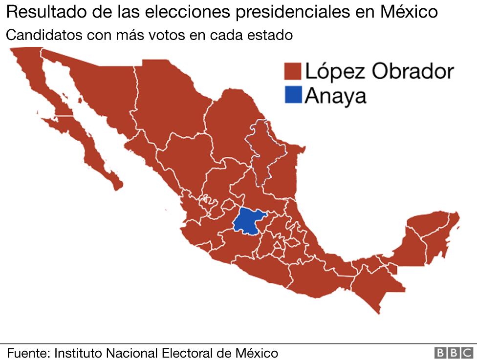 Elecciones en México: el único estado de los 32 de México en el que no ganó López Obrador - BBC ...