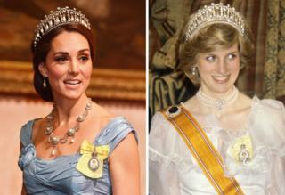 герцогиня кейт и принцесса диана