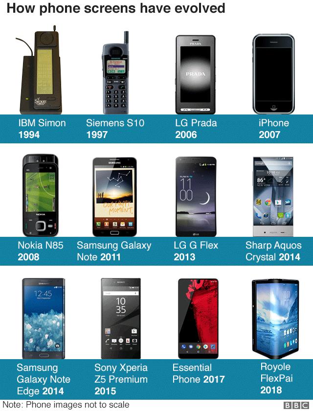 Xiaomi reveals fold-in-three smartphone