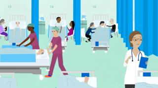 Busy ward