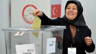 Turki, referendum