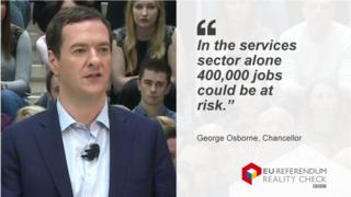 """Chancellor George Osborne saying: """"In the services sector alone 400,000 jobs could be at risk."""""""