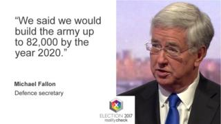Michael Fallon saying: We said we would build the army up to 82,000 by the year 2020