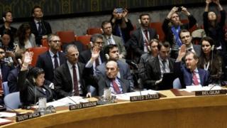 Votación en el Consejo de Seguridad