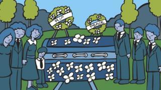 کفن دفن