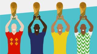How to pick a World Cup winner